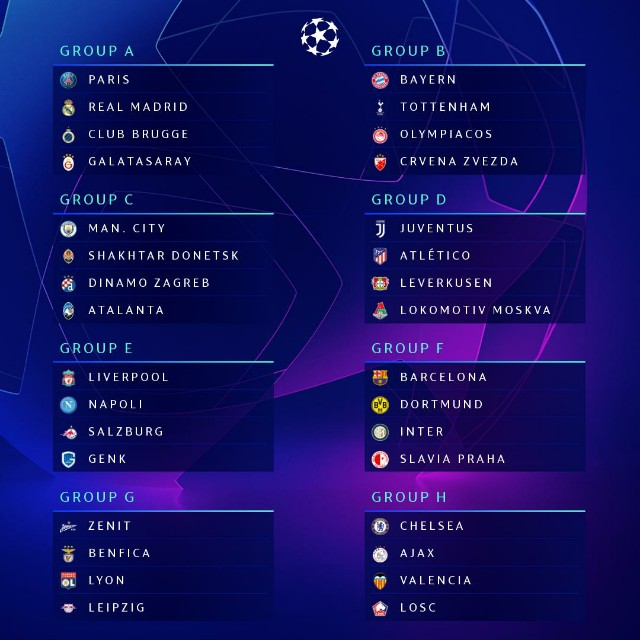 Announcing The Odds Of Winning The Uefa Champions League